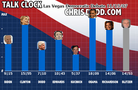 Democratic Time Clock